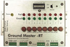 ESD  3M™ Ground Master®